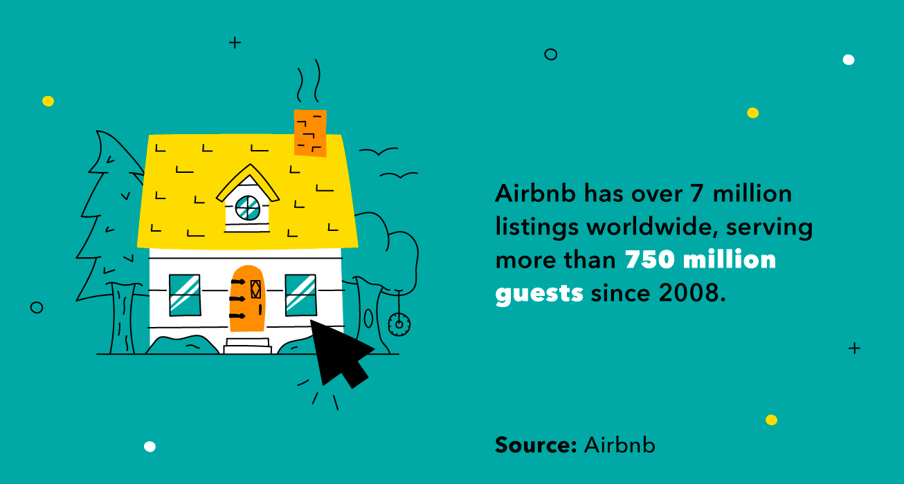 Airbnb has over 7 million listings worldwide and has served over 750 million guests.